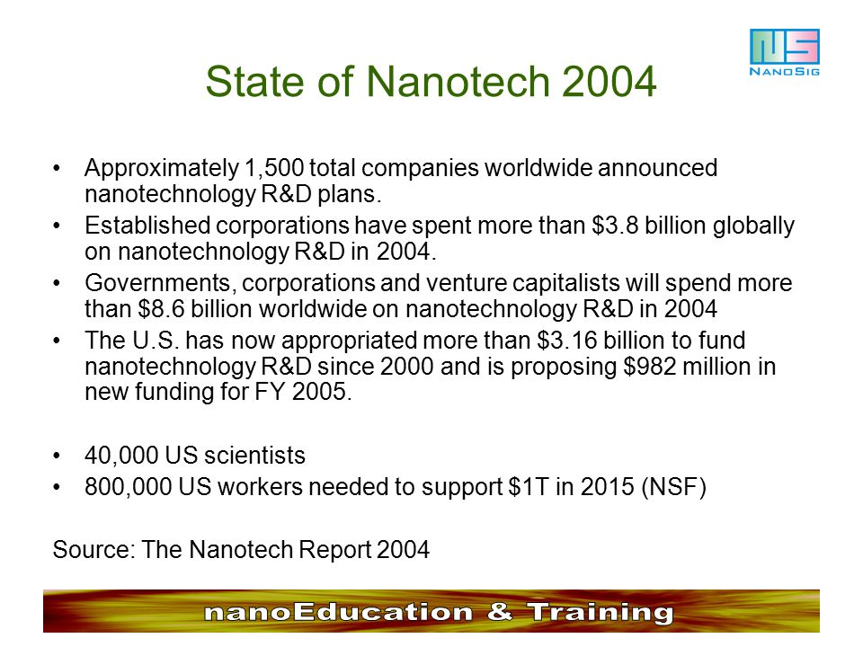 State of Nanotech 2004 Approximately 1,500 total companies worldwide announced nanotechnology R&D plans.