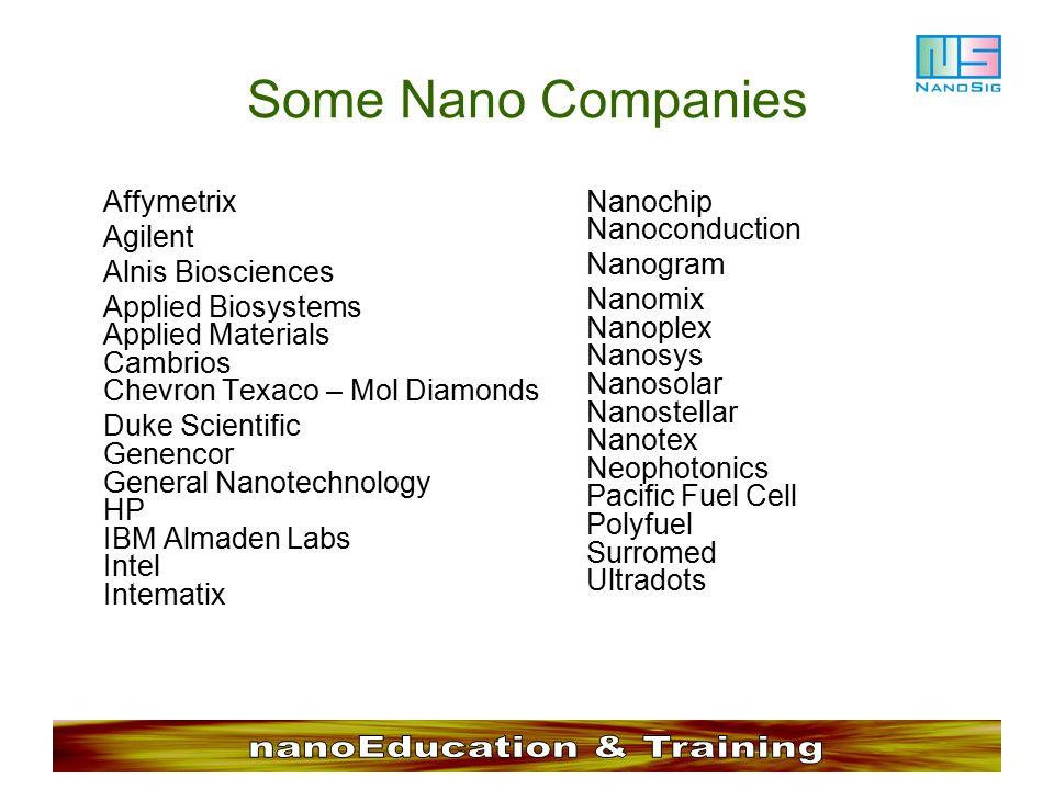 Some Nano Companies Affymetrix Agilent Alnis Biosciences