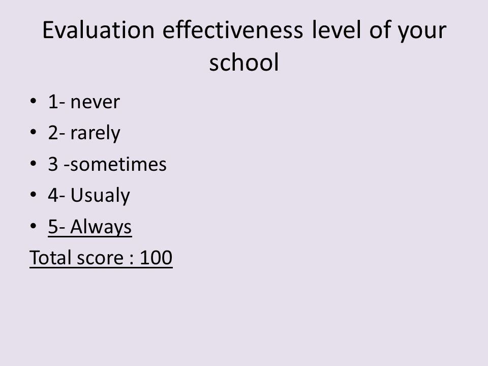 Evaluation effectiveness level of your school