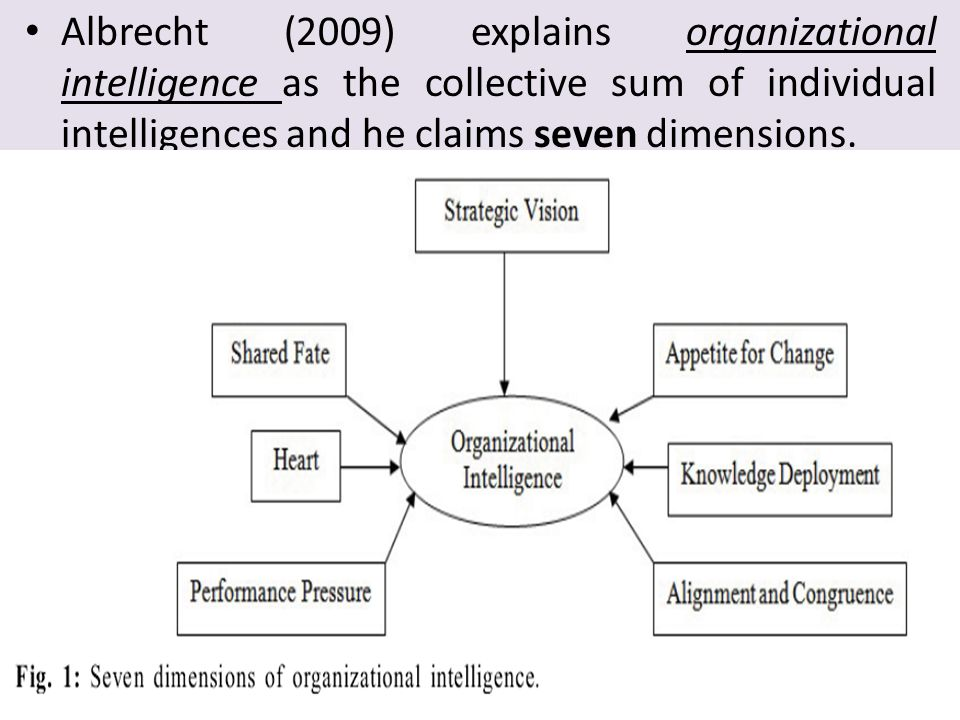 Albrecht (2009) explains organizational intelligence as the collective sum of individual intelligences and he claims seven dimensions.