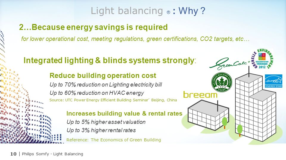 Light balancing ® : Why 2…Because energy savings is required