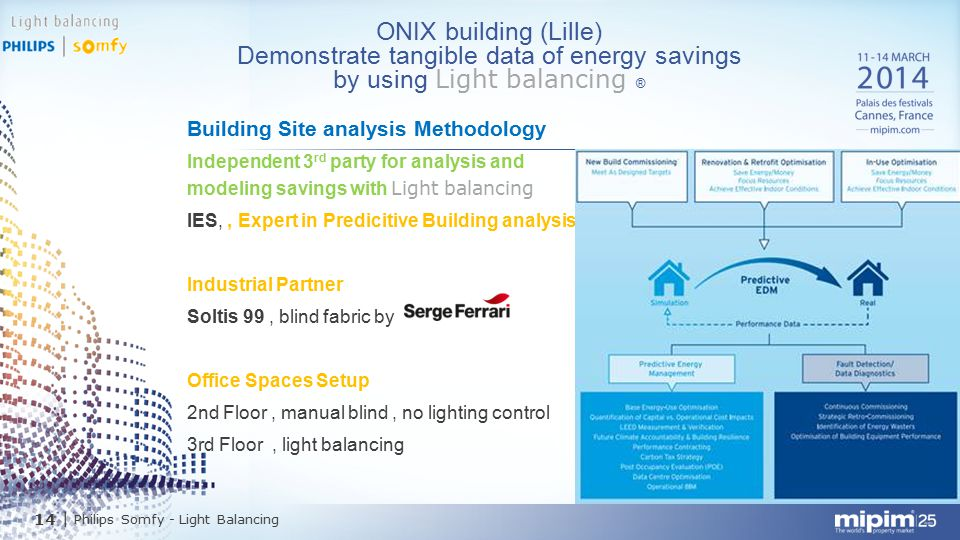Demonstrate tangible data of energy savings by using Light balancing ®