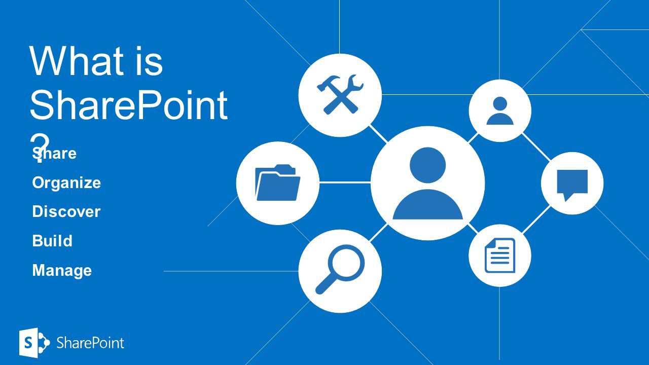 What is SharePoint Share Organize Discover Build Manage