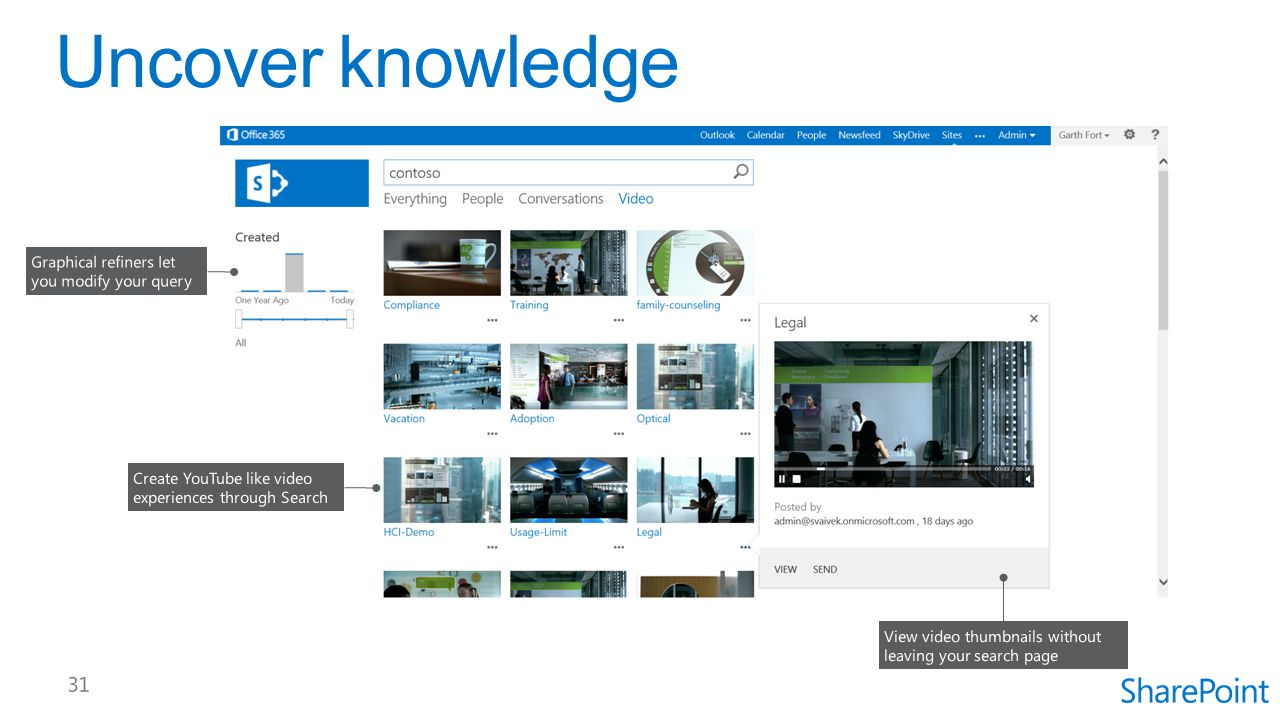 Uncover knowledge Graphical refiners let you modify your query