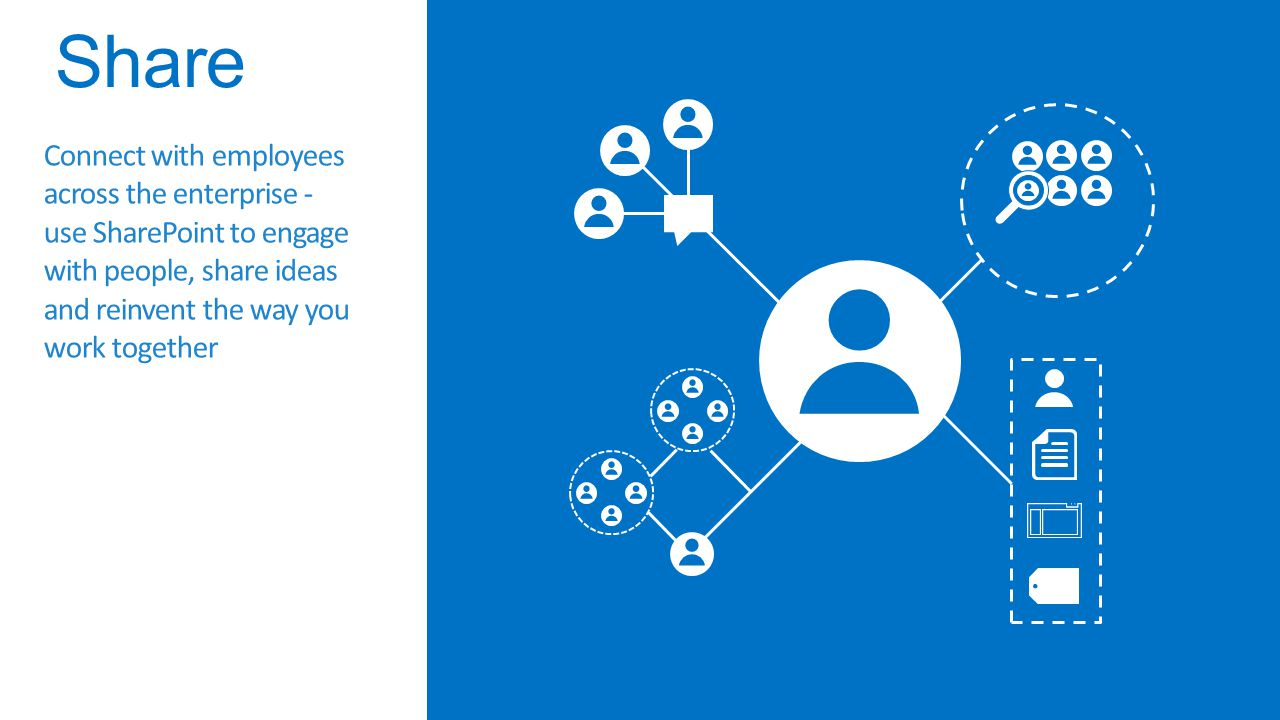 Share Connect with employees across the enterprise - use SharePoint to engage with people, share ideas and reinvent the way you work together.