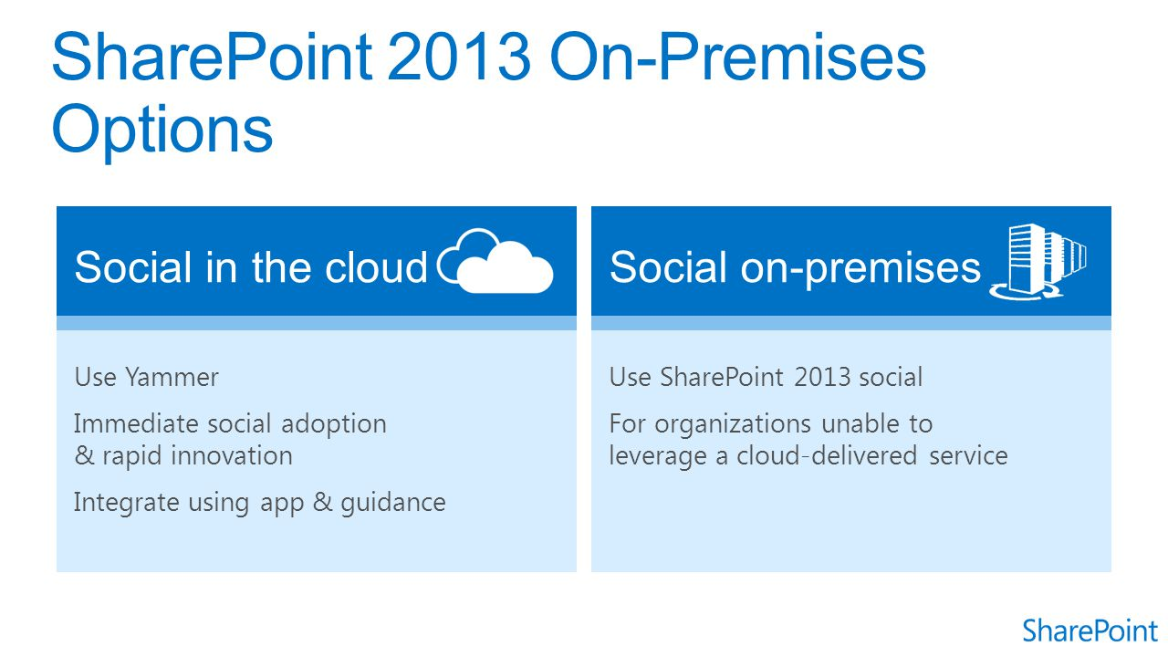 SharePoint 2013 On-Premises Options