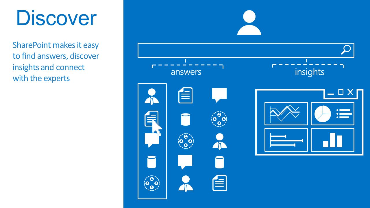 Discover SharePoint makes it easy to find answers, discover insights and connect with the experts. answers.