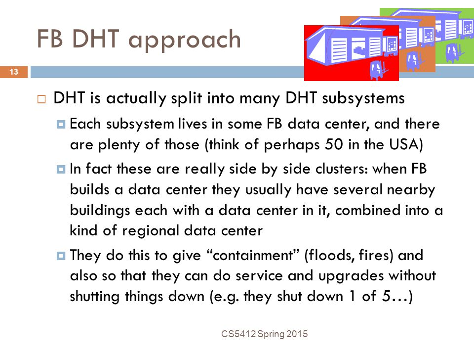 FB DHT approach DHT is actually split into many DHT subsystems
