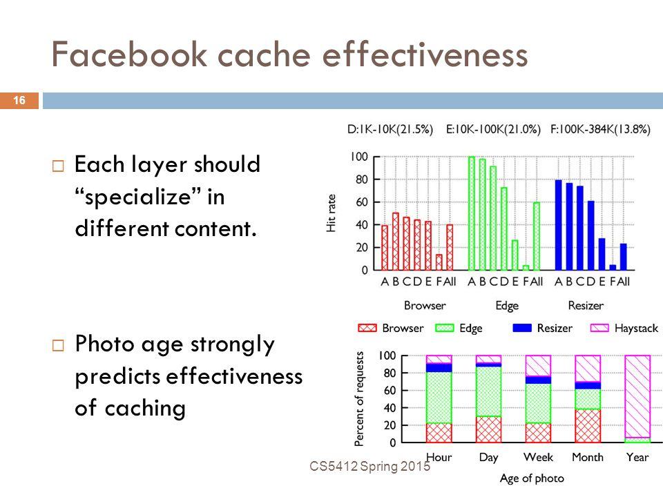 Facebook cache effectiveness
