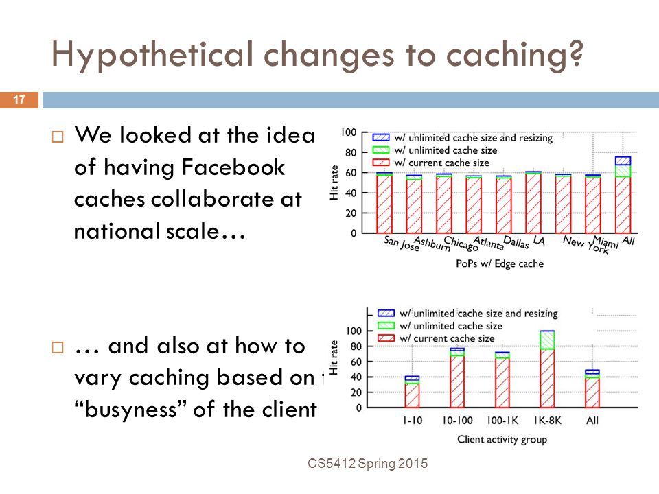 Hypothetical changes to caching