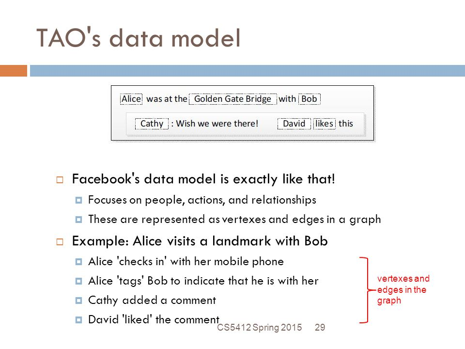 TAO s data model Facebook s data model is exactly like that!