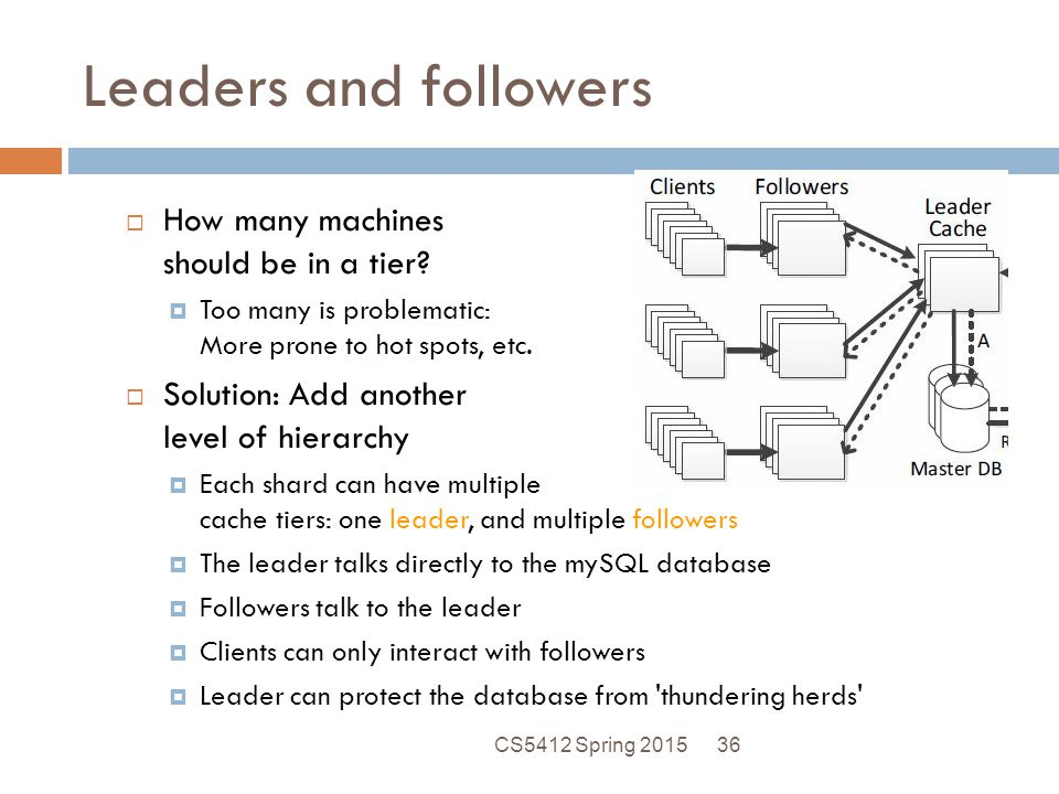 Leaders and followers How many machines should be in a tier