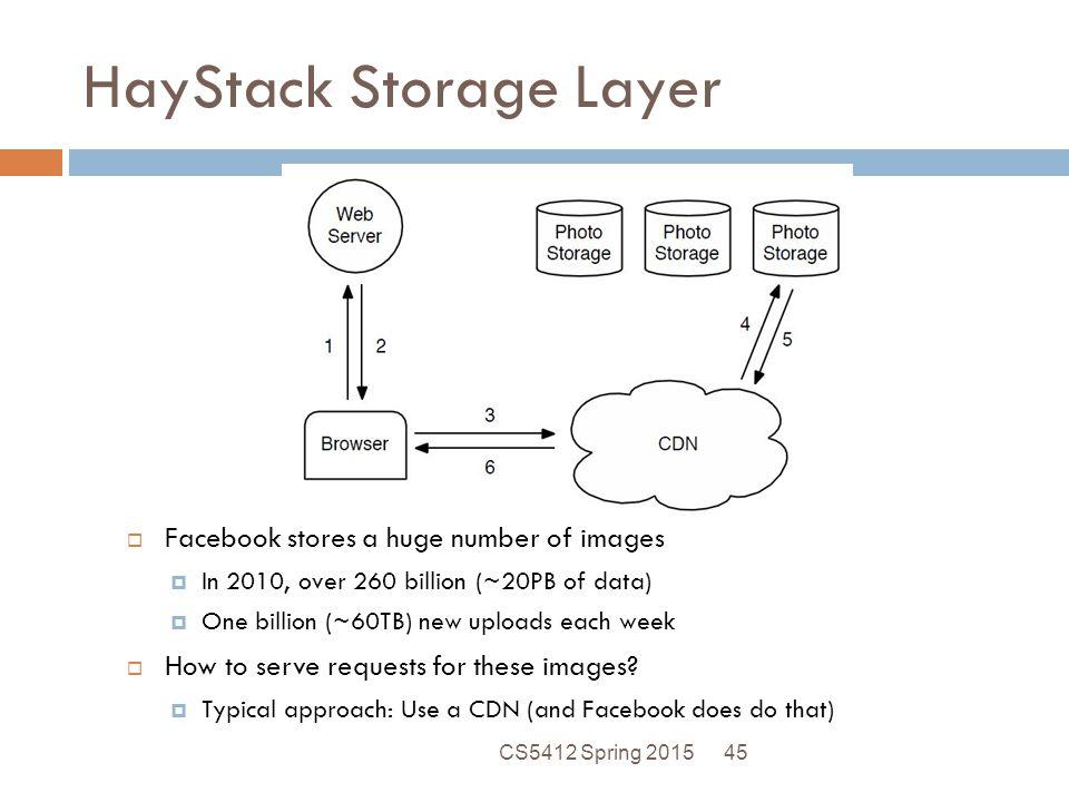 HayStack Storage Layer