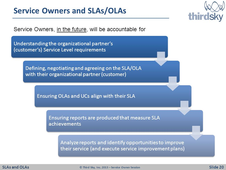 Service Owners and SLAs/OLAs