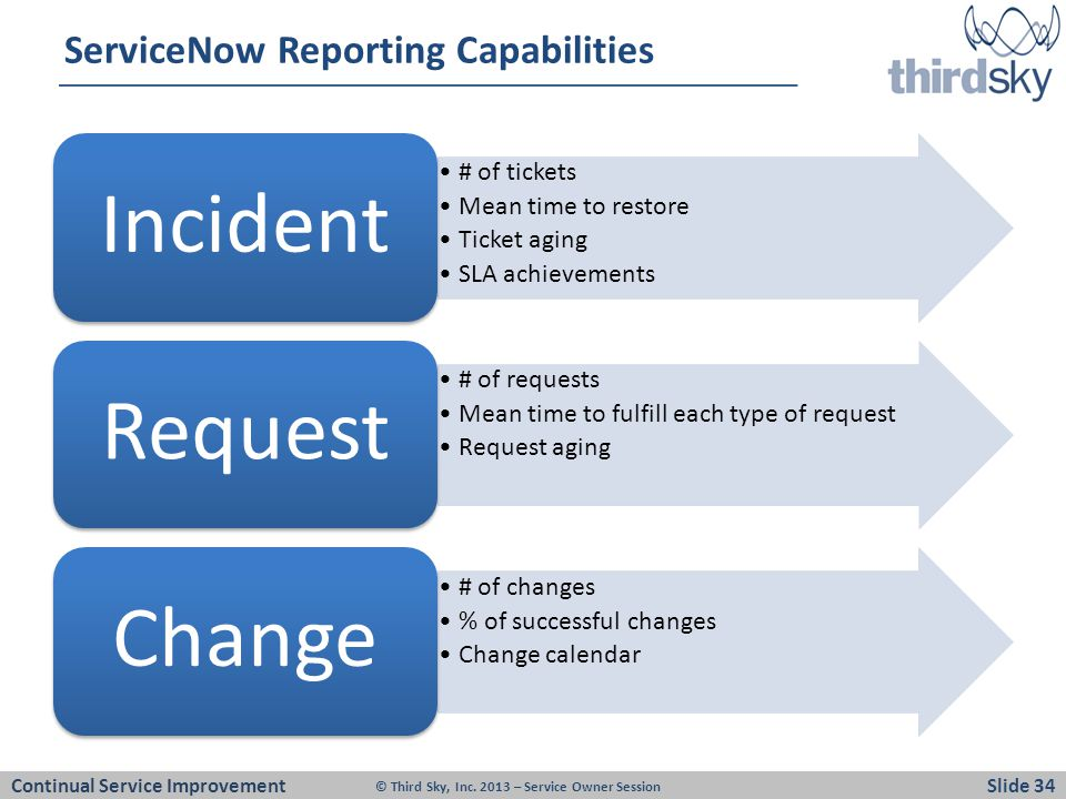 ServiceNow Reporting Capabilities