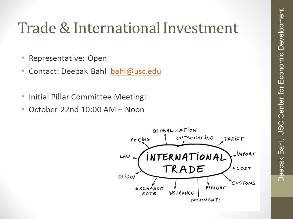 Trade & International Investment
