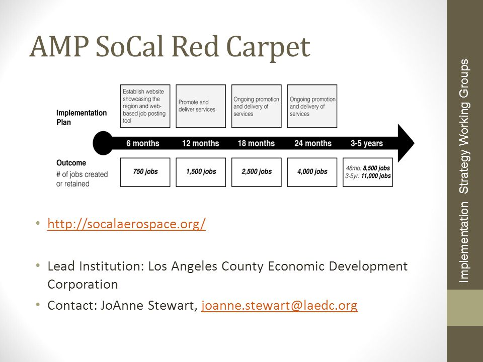 AMP SoCal Red Carpet http://socalaerospace.org/