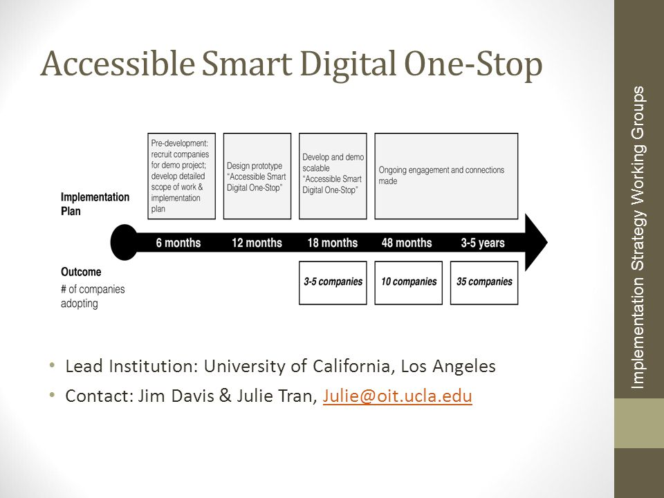 Accessible Smart Digital One-Stop