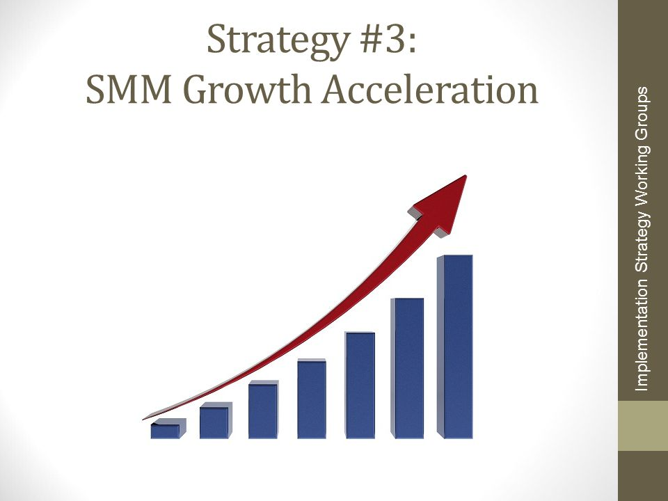 Strategy #3: SMM Growth Acceleration