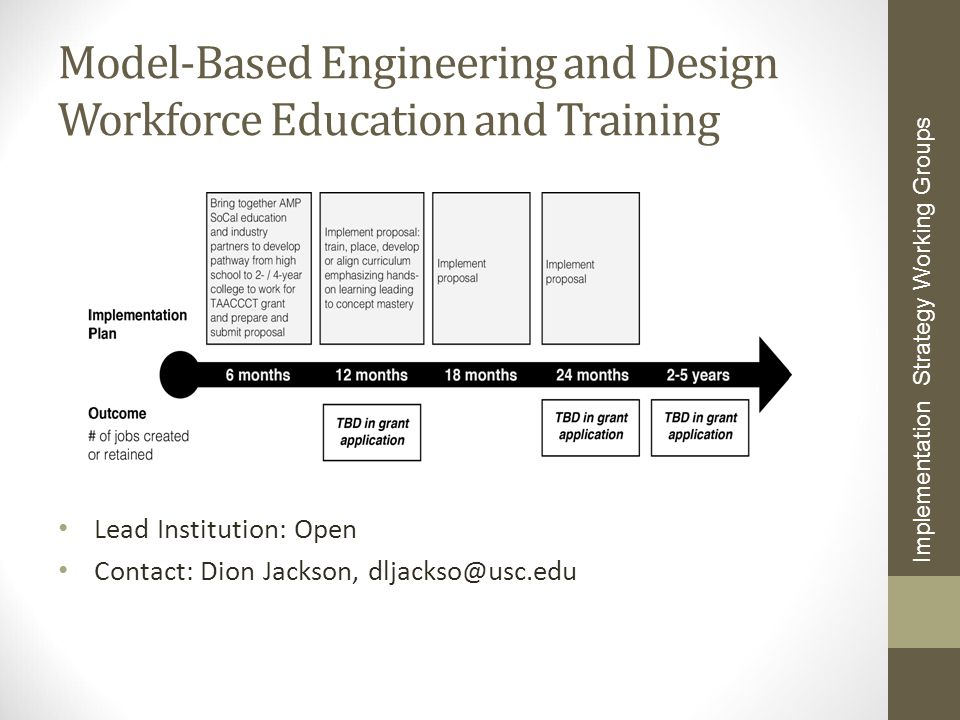 Model-Based Engineering and Design Workforce Education and Training