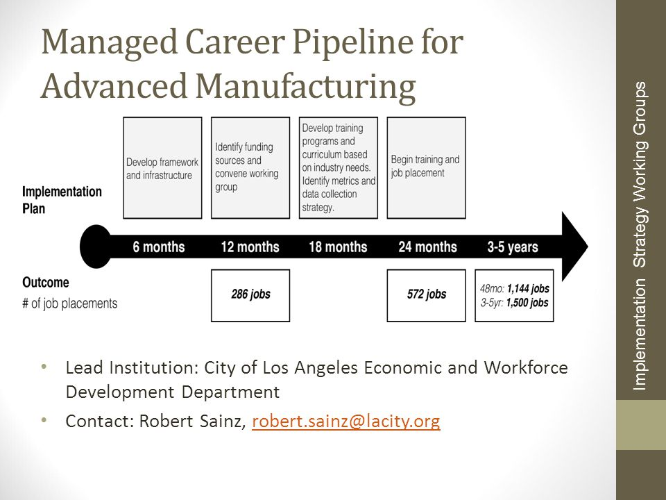 Managed Career Pipeline for Advanced Manufacturing