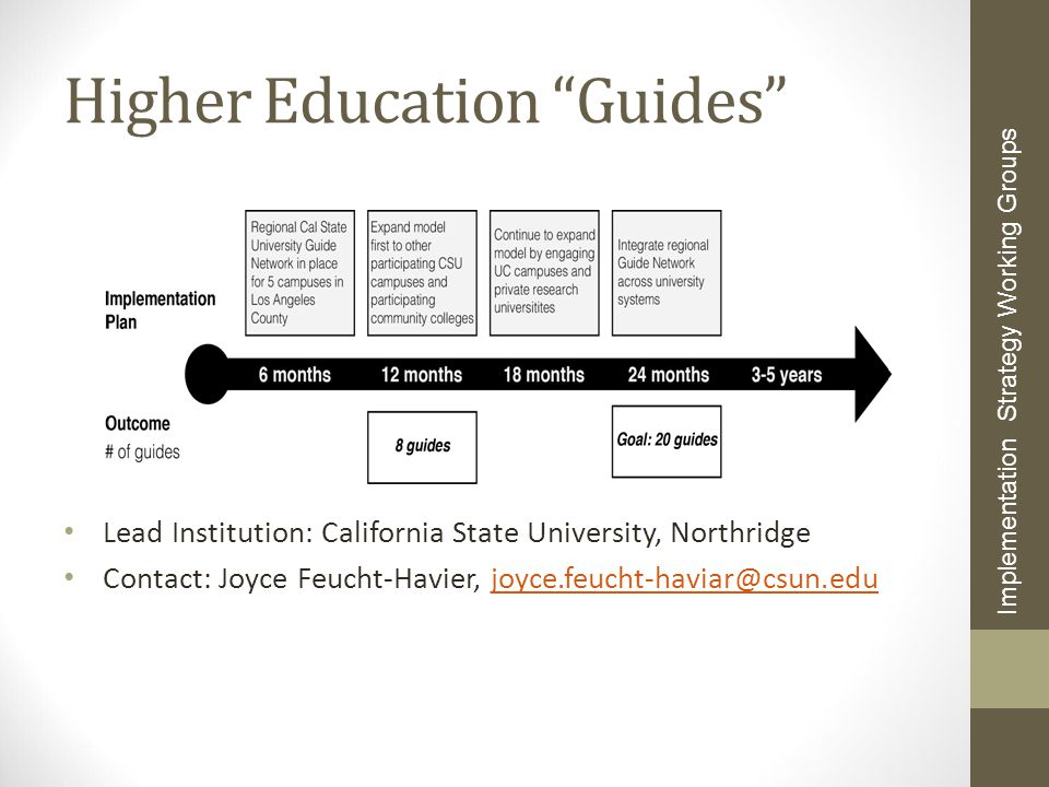 Higher Education Guides