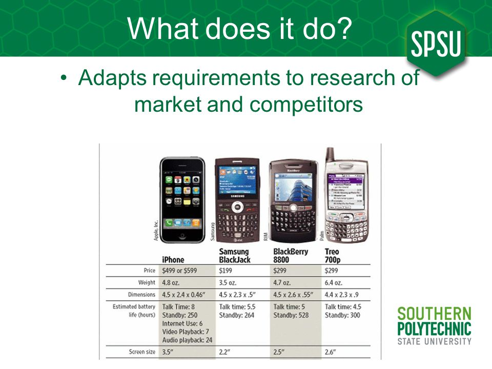 Adapts requirements to research of market and competitors