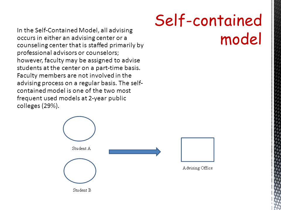 Self-contained model