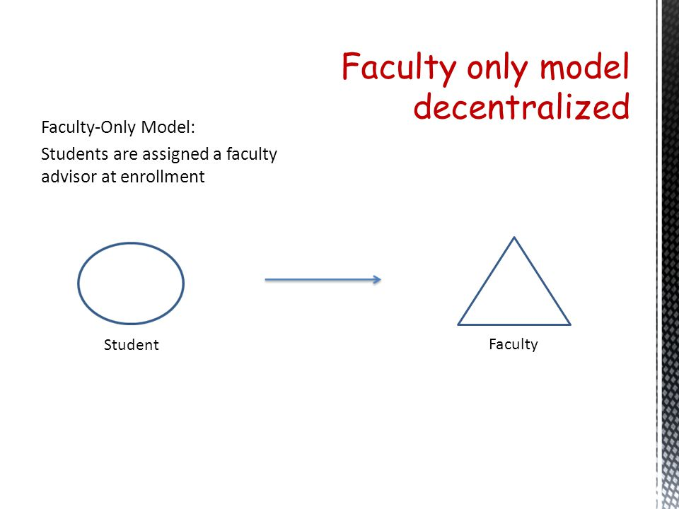 Faculty only model decentralized