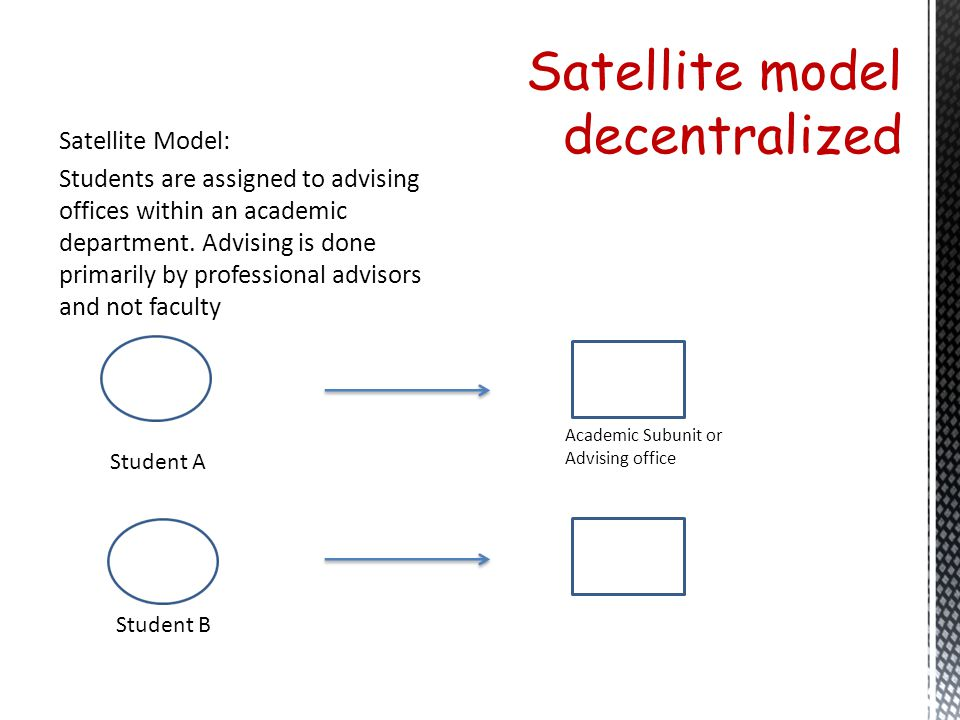 Satellite model decentralized