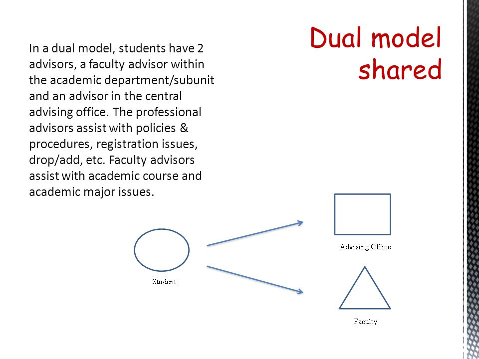 Dual model shared