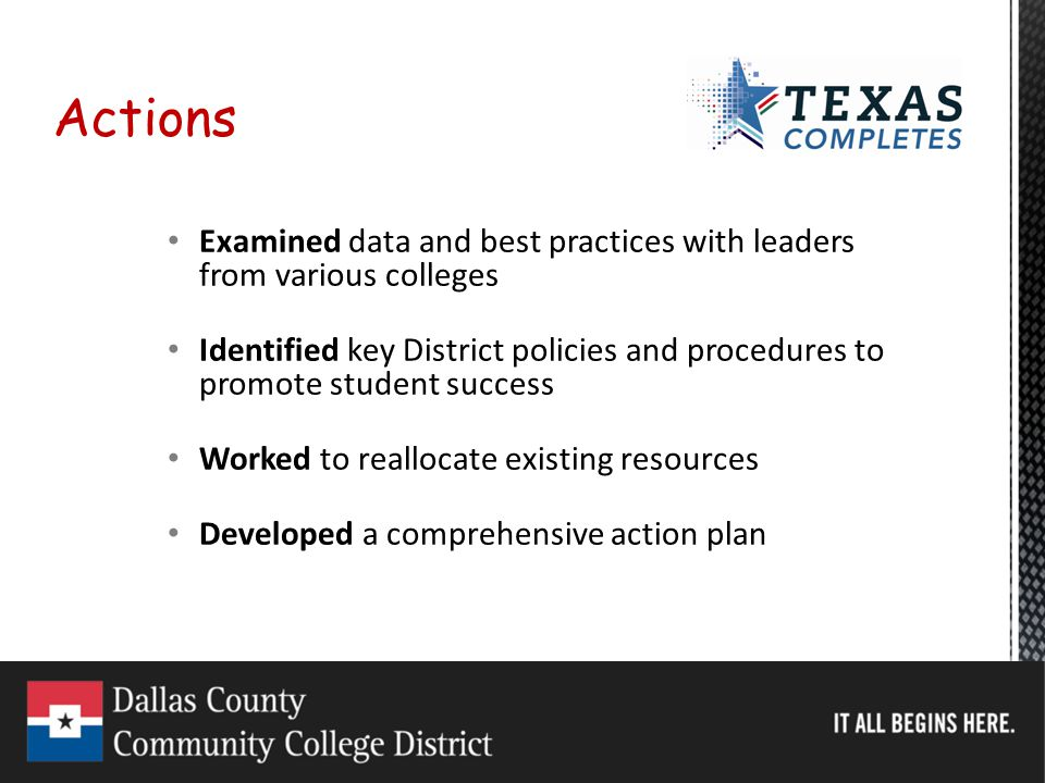 Actions Examined data and best practices with leaders from various colleges.