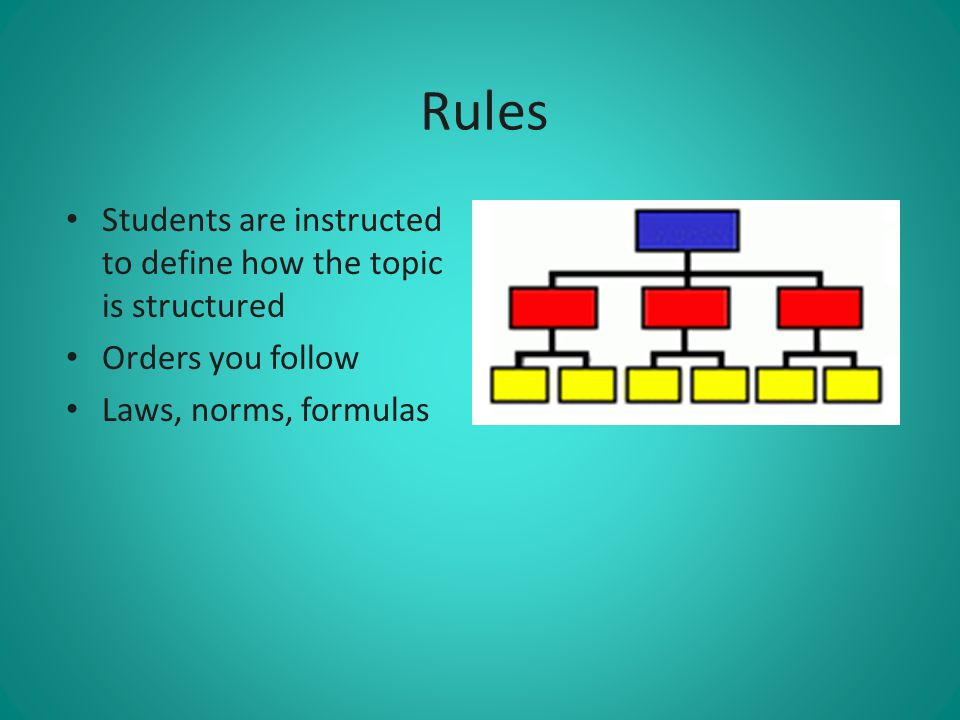 Rules Students are instructed to define how the topic is structured