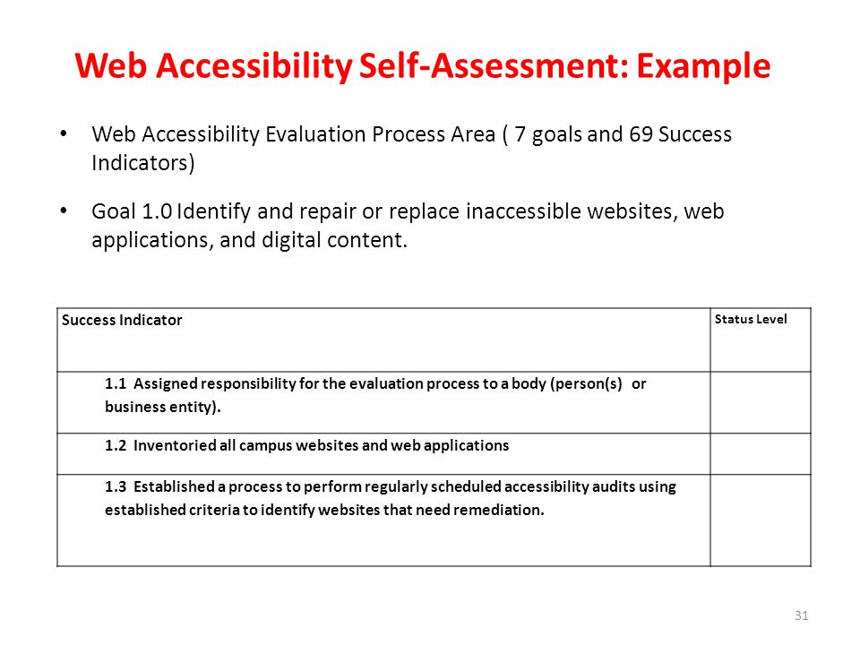 Web Accessibility Self-Assessment: Example