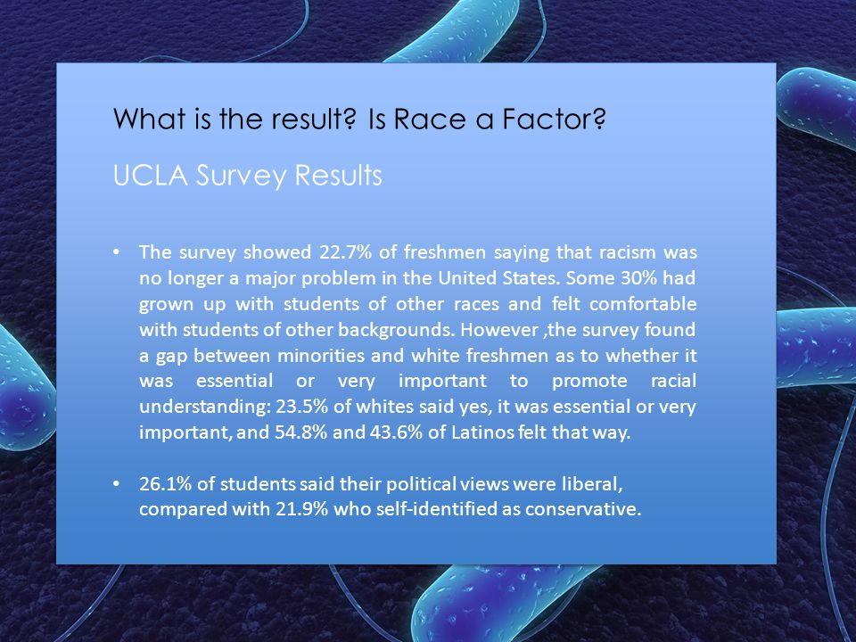 What is the result Is Race a Factor