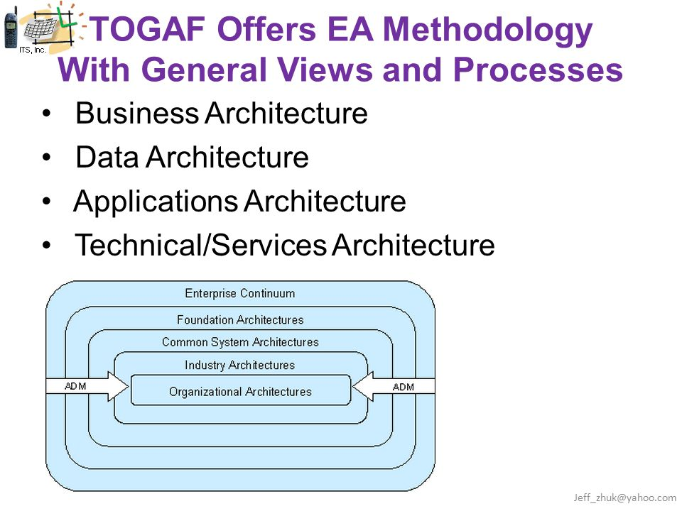 TOGAF Offers EA Methodology With General Views and Processes