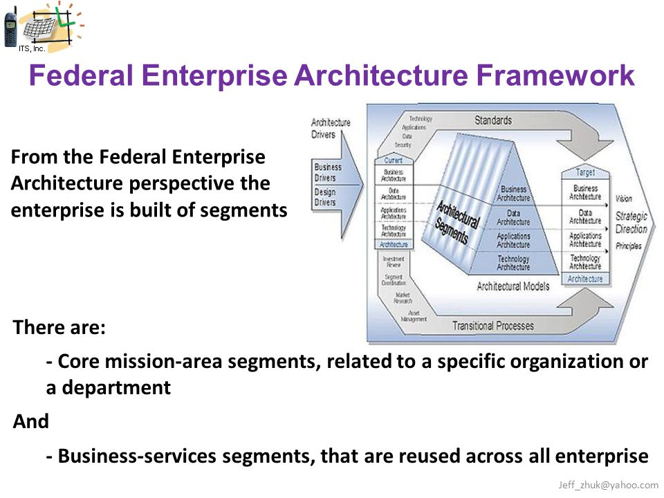 Charmant Federal Enterprise Architecture Framework
