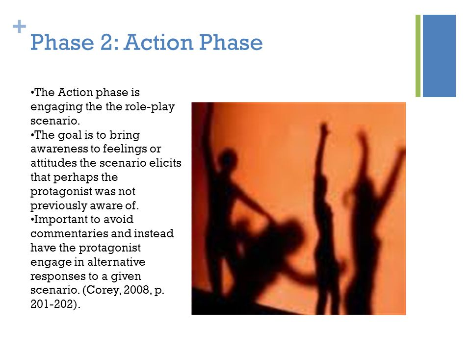 Phase 2: Action Phase The Action phase is engaging the the role-play scenario.