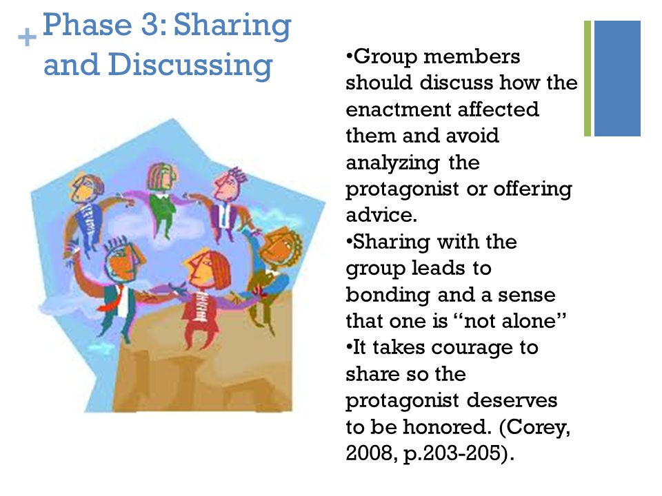 Phase 3: Sharing and Discussing