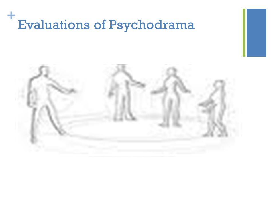 Evaluations of Psychodrama
