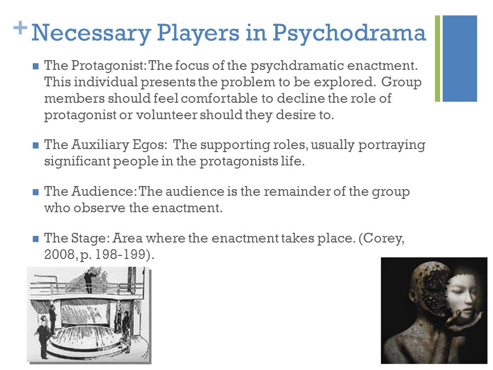 Necessary Players in Psychodrama