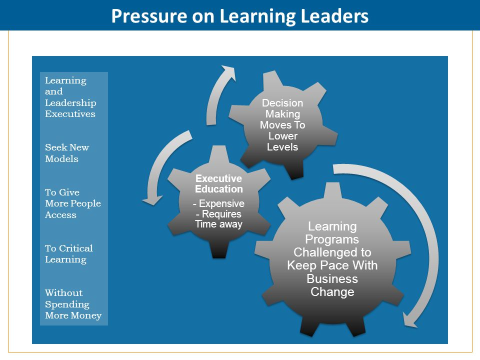 Pressure on Learning Leaders