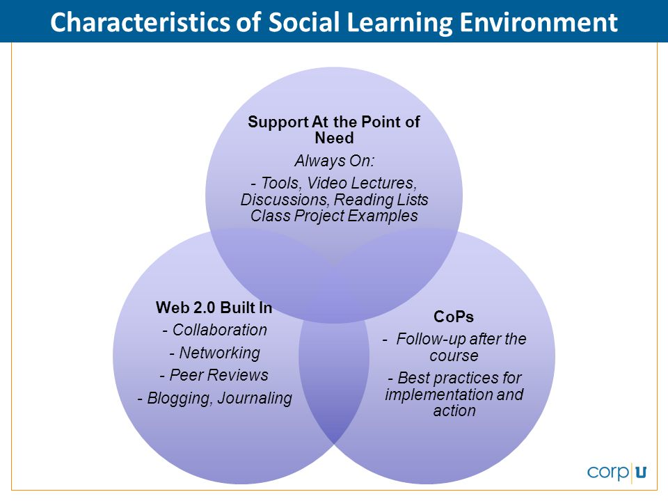 Characteristics of Social Learning Environment
