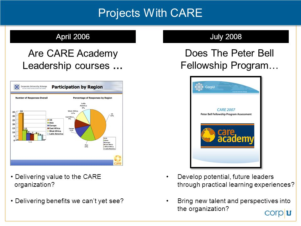 Projects With CARE Are CARE Academy Leadership courses …