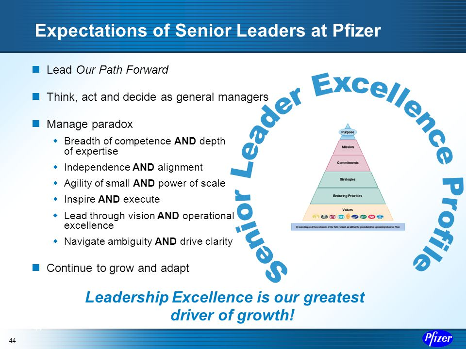 Expectations of Senior Leaders at Pfizer