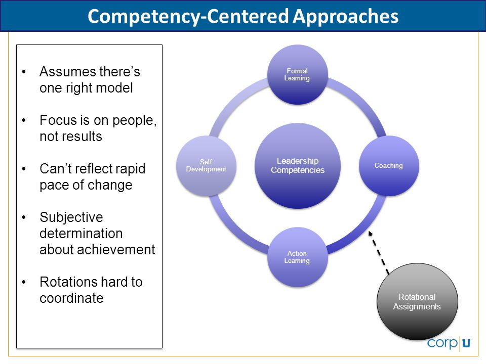 Competency-Centered Approaches