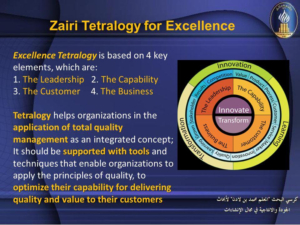 Zairi Tetralogy for Excellence
