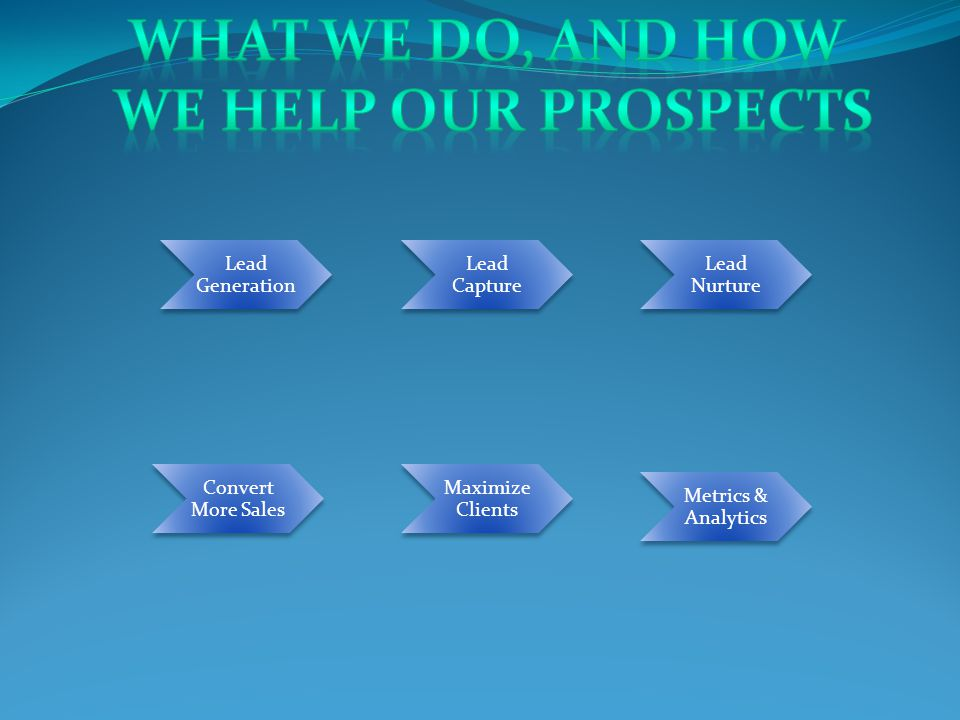 What We Do, and How We Help our prospects