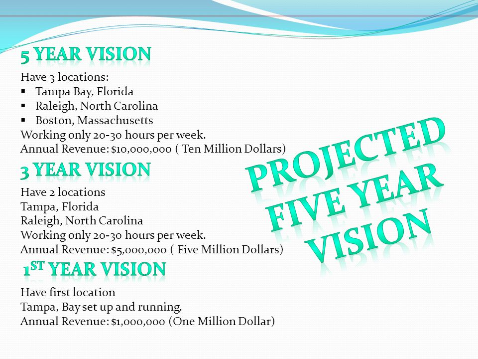 Projected Five Year Vision