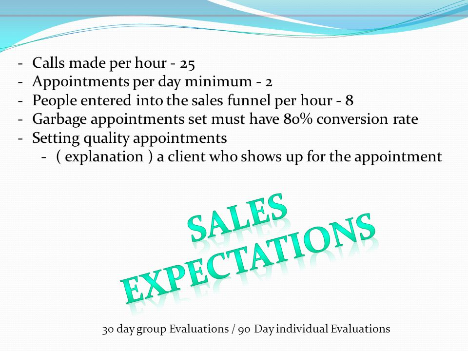 Sales Expectations Calls made per hour - 25